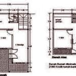 pengembangan rumah type 21